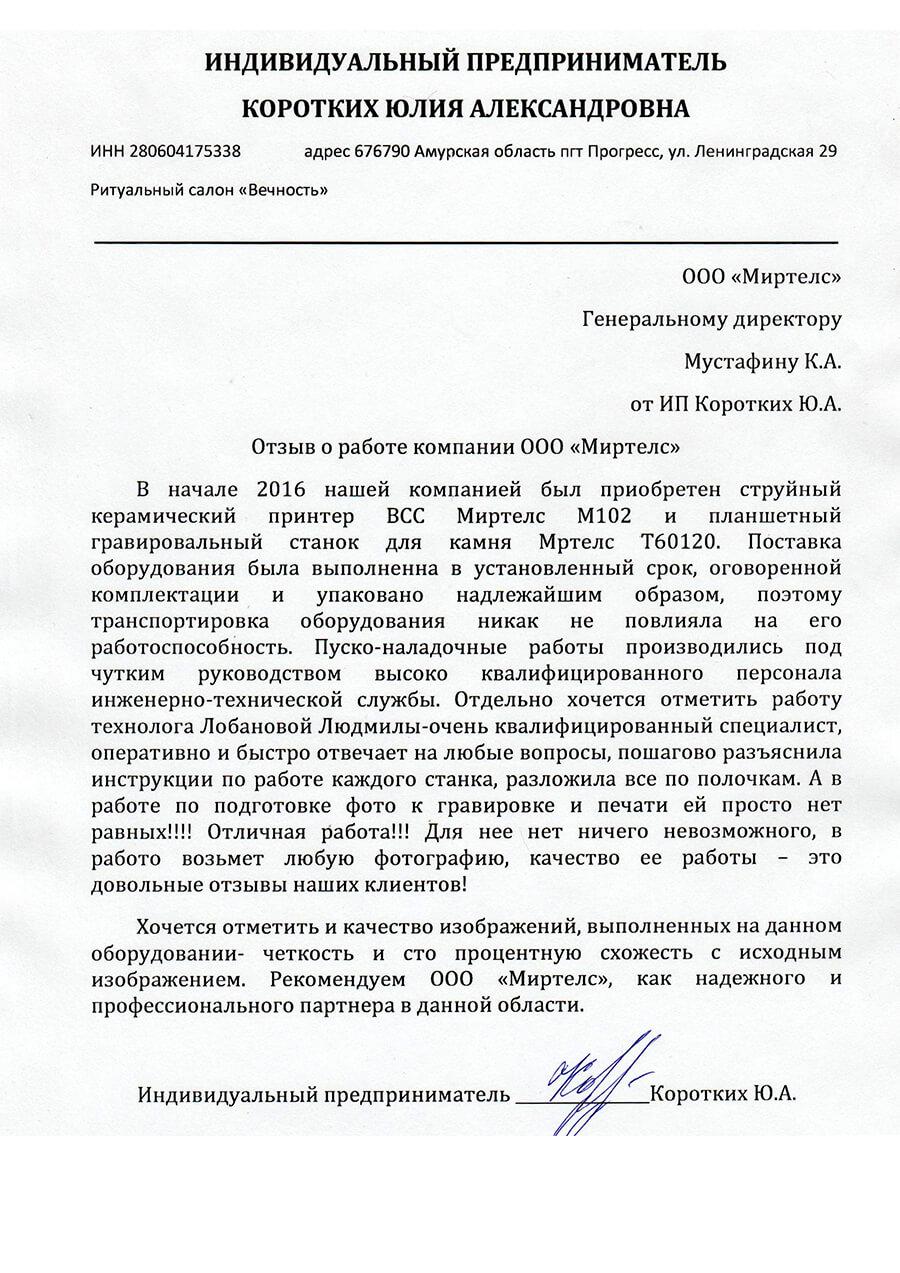 ИП Скидан