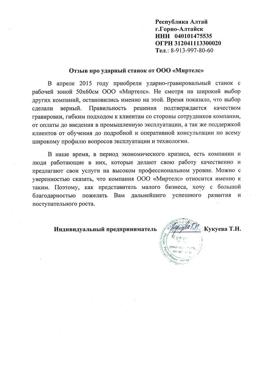 ИП Кукуева